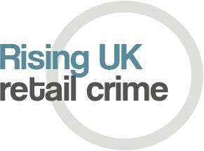 Rising UK Retail Crime