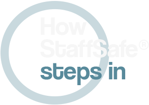 How StaffSafe Steps in